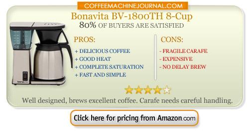Bonavita bv1800 8 cup coffee maker