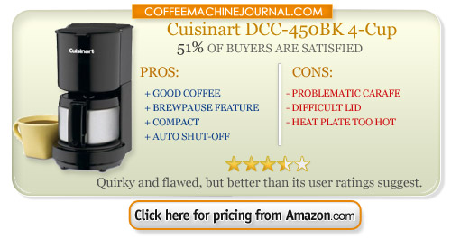 Find The Best 4-Cup Coffee Maker