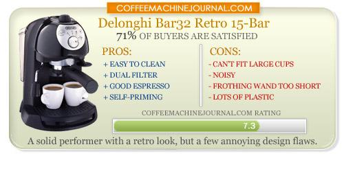 delonghi espresso maker under $100