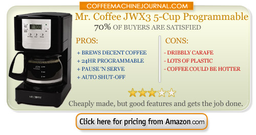 mr coffee 5 cup coffee maker