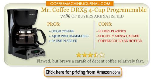 4-cup coffee machine