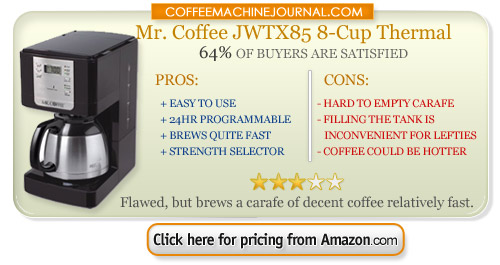 Mr Coffee Maker Coffee Ratio : Best 8-Cup Coffee Maker: The Top Contenders