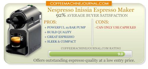 nespresso inissia espresso machine under 100