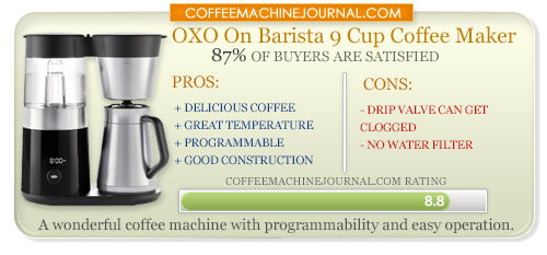 oxo on barista coffee maker